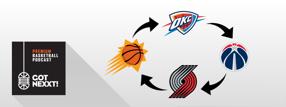 Der große NBA-Trading-Deadline-Pod 2017, Vol. 4